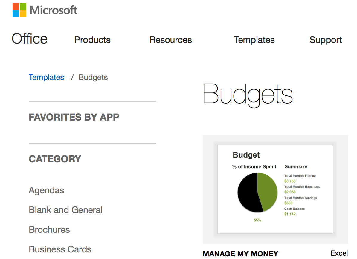 7 free small business budget templates fundbox blog microsoft office budget templates fbccfo