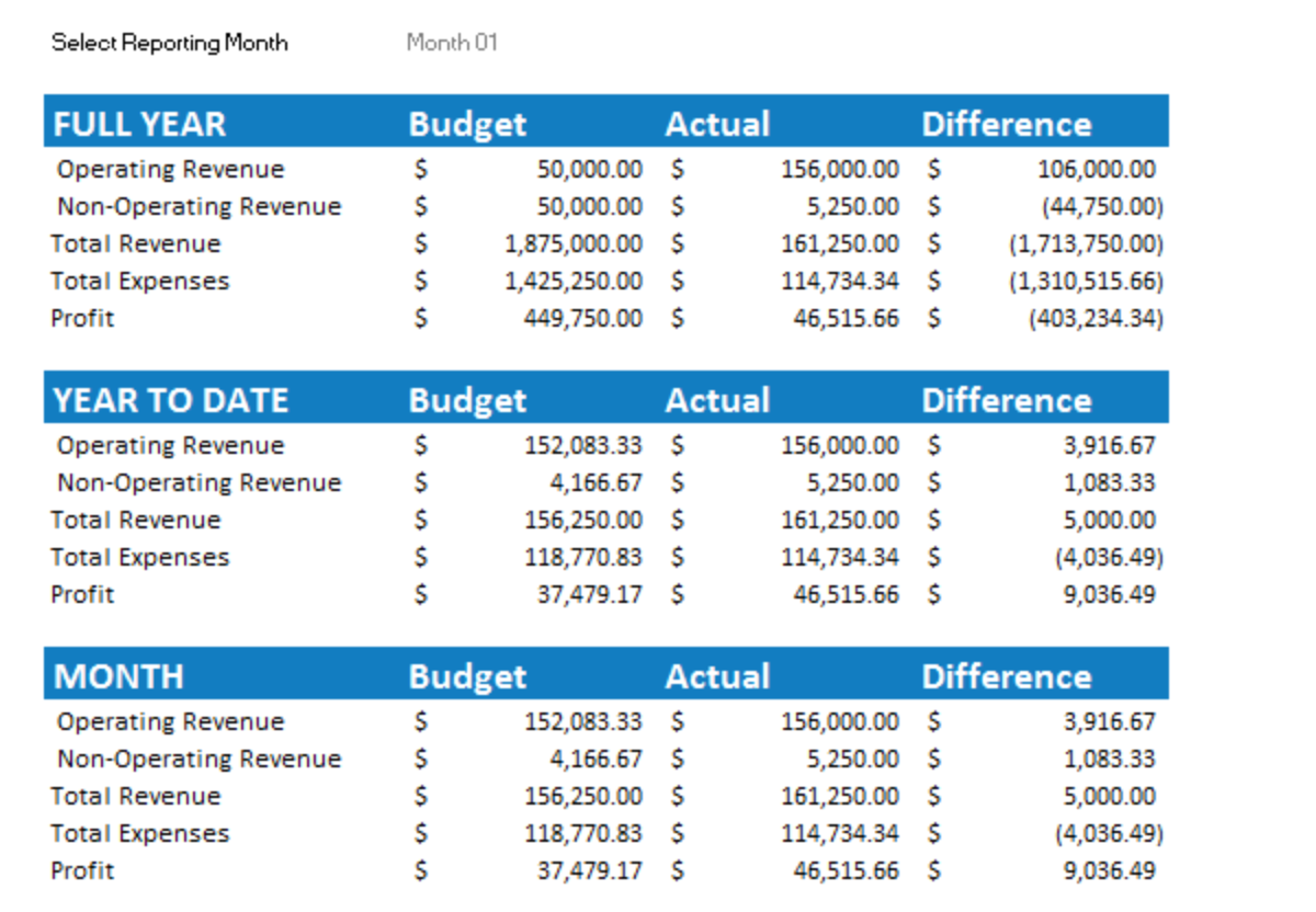 capterra budget templates - 20 P L Template For Small Business Recent