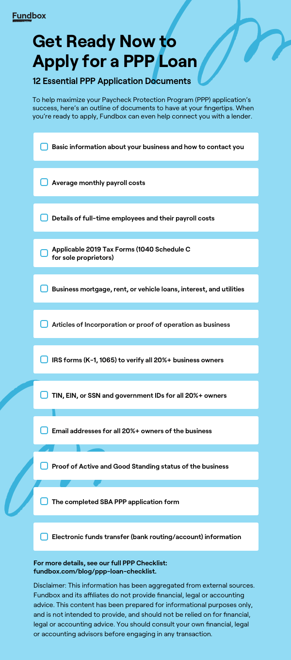 Infographic paycheck protection loan application checklist